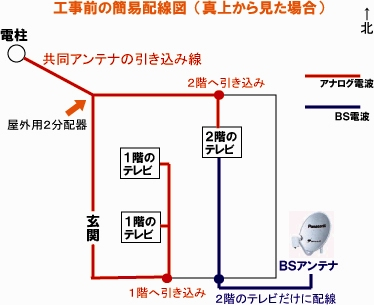 テレビ配線図前1