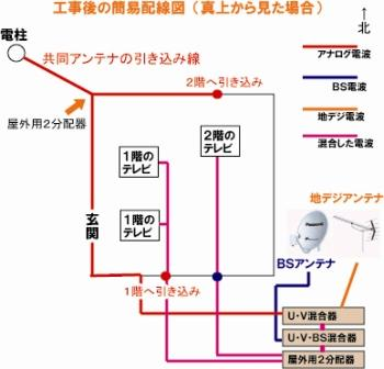 テレビ配線図後1